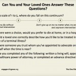 5 questions about end-of-life choices