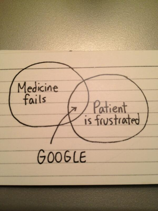 Medicine fails, patient is frustrated: Google - by Jessica Hagy