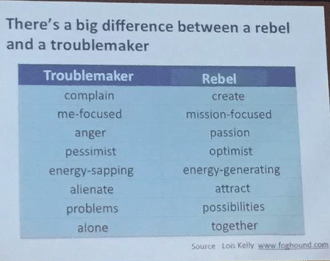 Troublemaker vs. Rebel