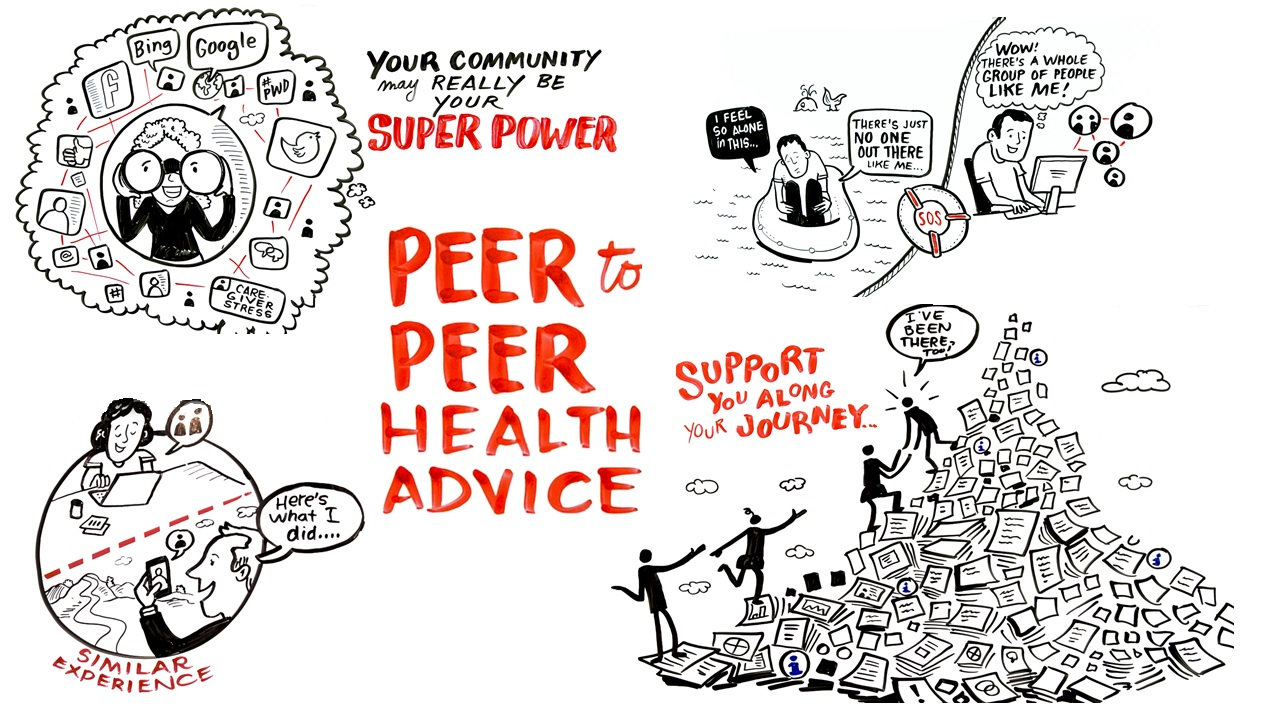 Peer to peer health advice - images from the cartoon