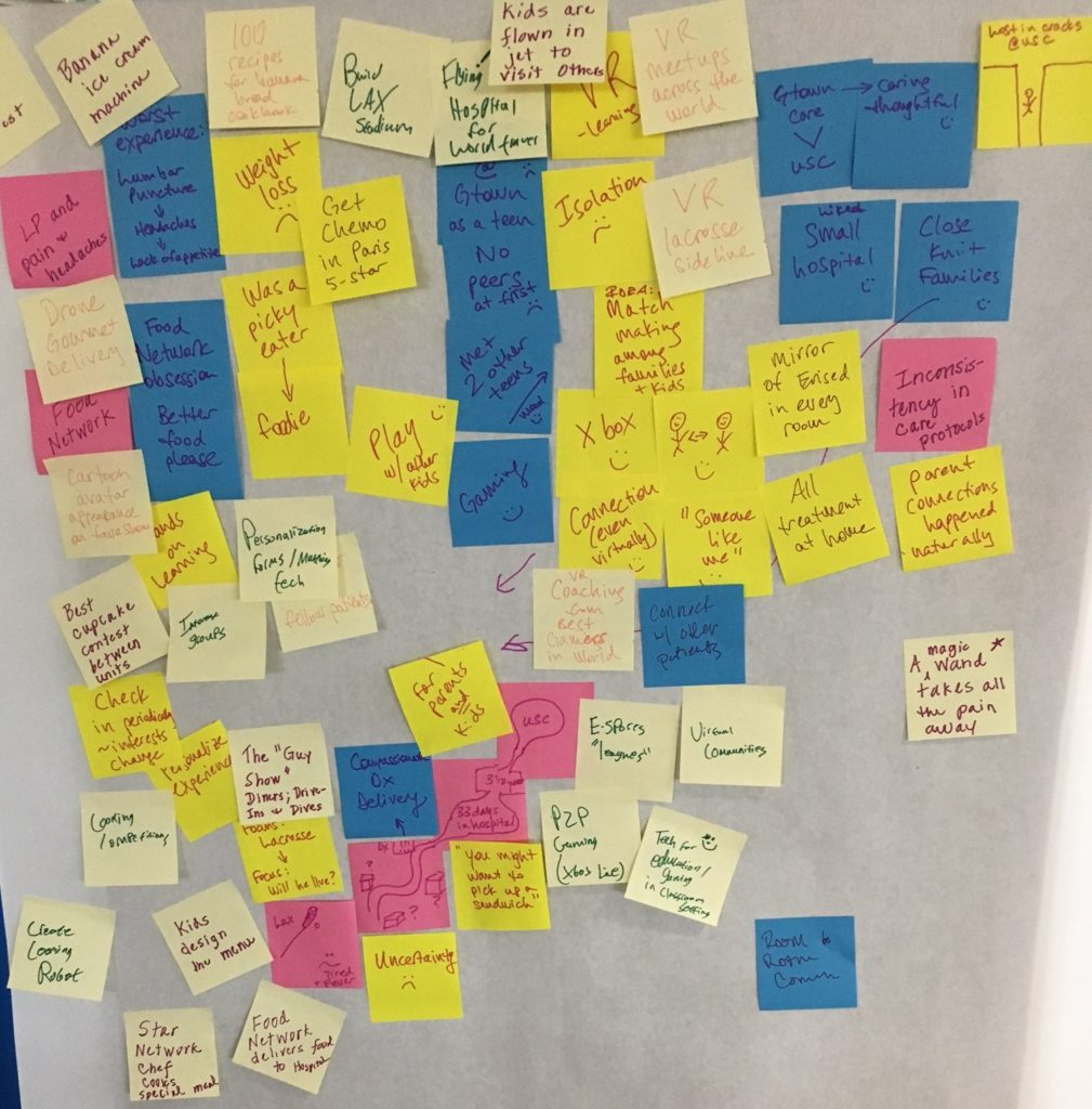 Post its describing a pediatric hospitalization