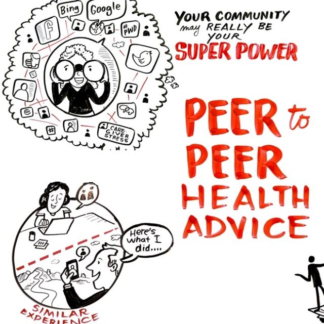 Peer to peer health advice: your community may really be your superpower