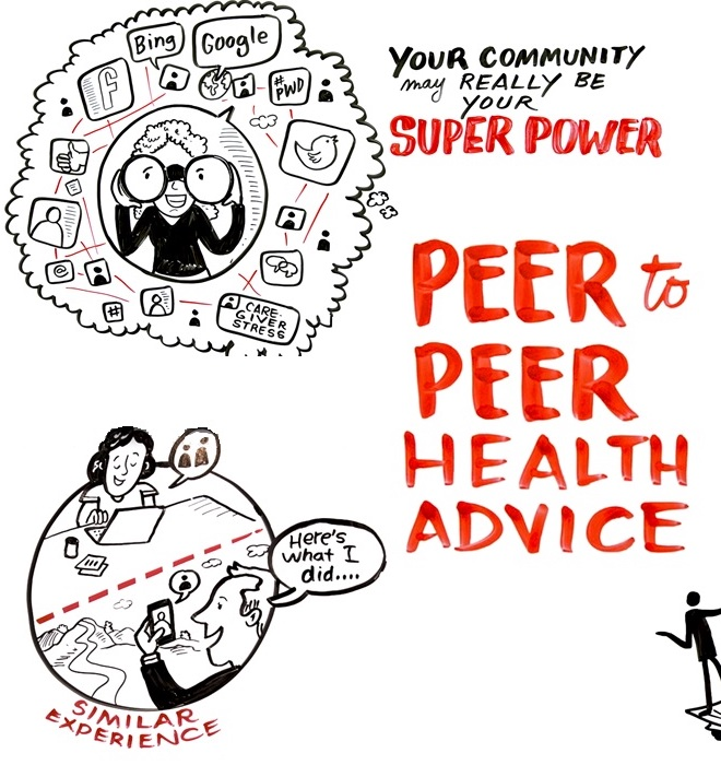 When it comes to health, your community may be your superpower