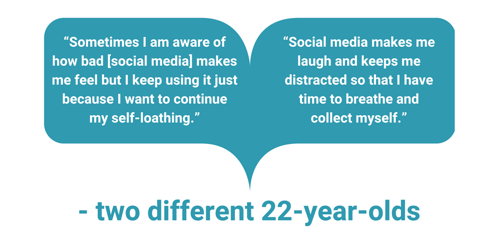 """Sometimes I am aware of how bad [social media] makes me feel but I keep using it just because I want to continue my self-loathing."" – 22-year-old ""Social media makes me laugh and keeps me distracted so that I have time to breathe and collect myself."" – 22-year-old"