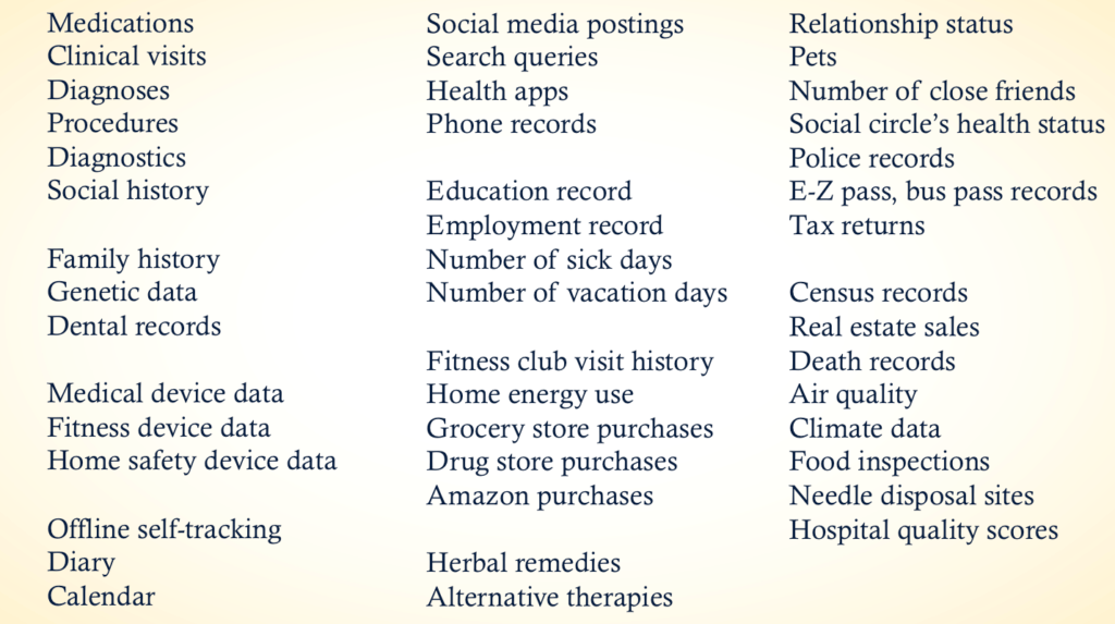 Three columns of text listing different types of health-related data
