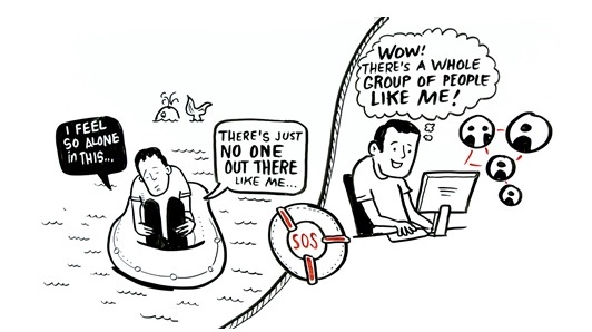 "On the left, a man is alone in a lifeboat saying ""There's just no one out there like me."" On the right is a lifesaver and a man at a computer thinking ""Wow! There's a whole group of people like me!"""