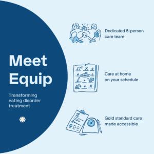 Meet Equip - benefits of treatment